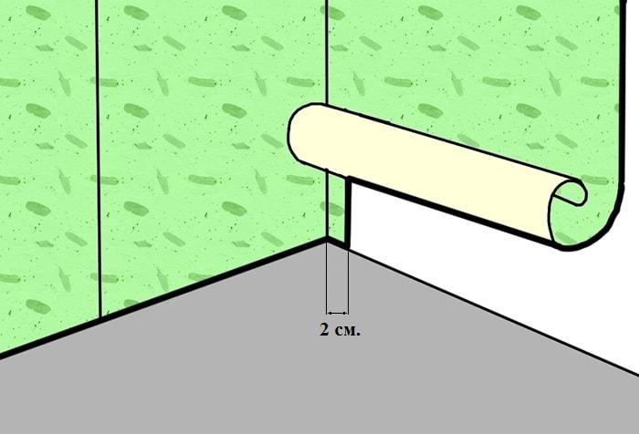 Пример оклейки угла с нахлестом в два сантиметра