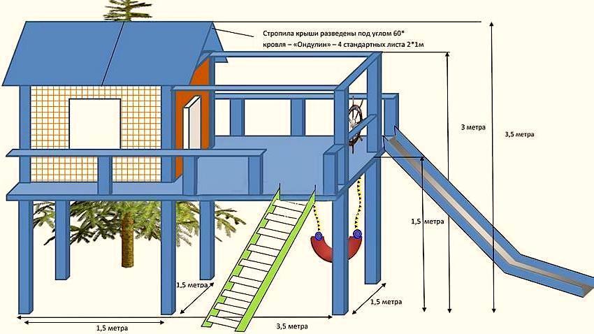 Устройство небольшого деревянного домика на столбах