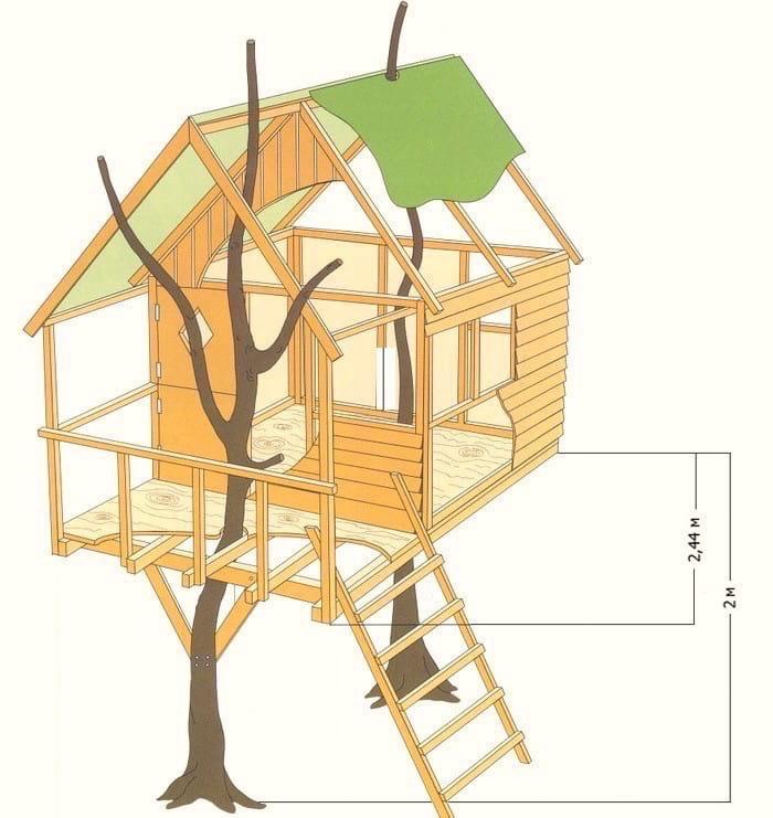 План деревянного детского домика