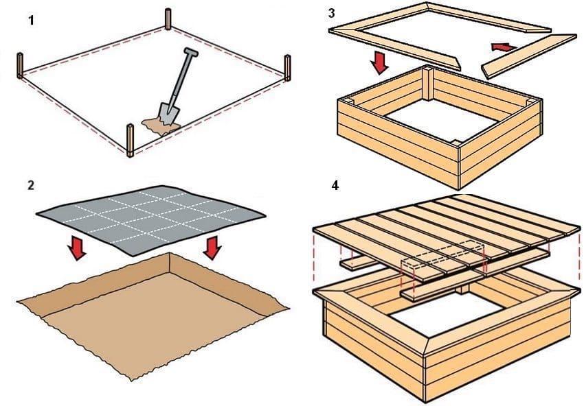 Этапы возведения детской песочницы из дерева
