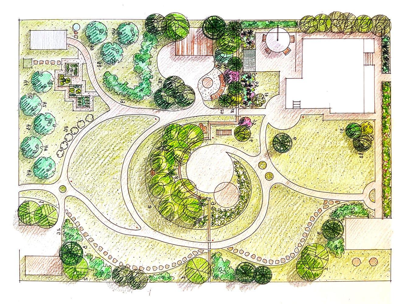 Ландшафтный проект сада